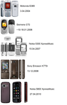 Phone_history_1.png