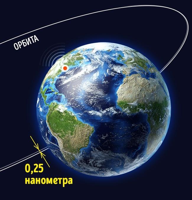 © Pixelchaos/depositphotos  Кстати, есть идругое мнение, которое представили астрофизик Пол С