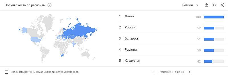 Изучаем тренды с Google Trends 0_32c6c3_4ae0e1e9_orig