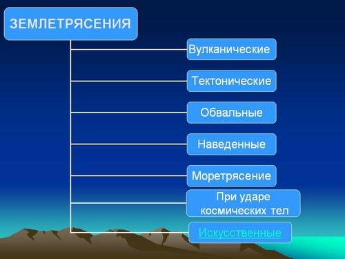 Бародинамика Шестопалова А.В. - Страница 5 0_1b5d73_3340a852_L