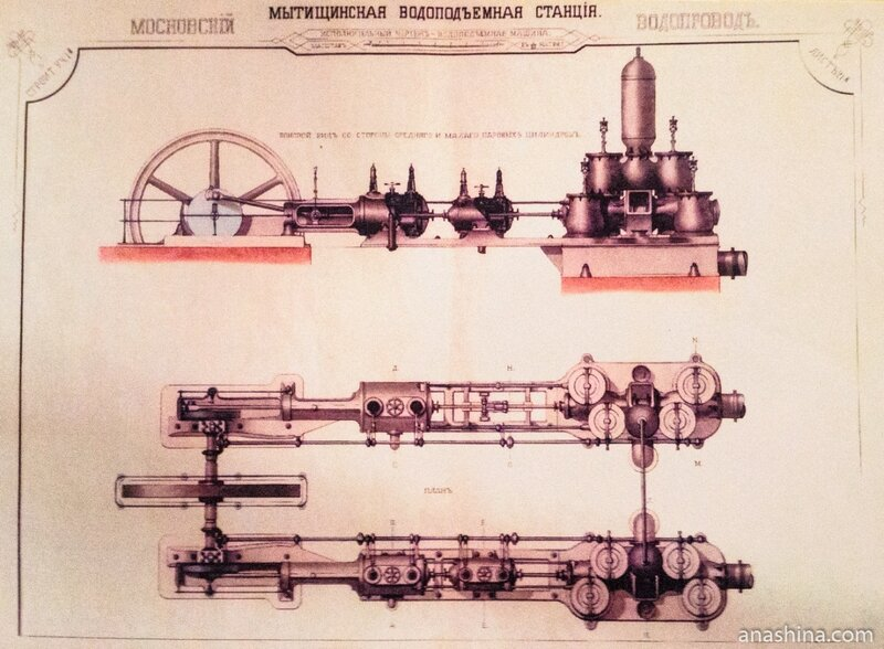 Чертеж водоподъемной машины, 1890 год