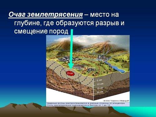 Бародинамика Шестопалова А.В. - Страница 5 0_1b5d71_77a4844d_L