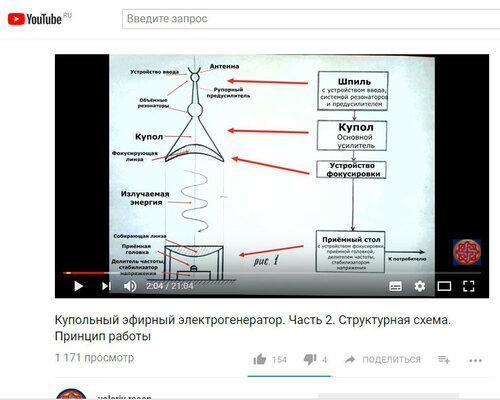 https://img-fotki.yandex.ru/get/770851/337362810.8a/0_2267b0_75fda0f7_L.jpg