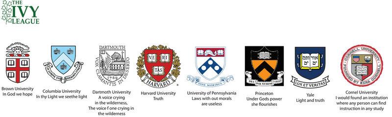 Ivy Leagues copy