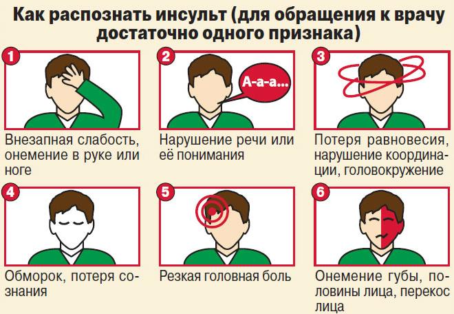 Как распознать инсульт (для обращения к врачу достаточно одного признака). Всемирный день борьбы с инсультом открытки фото рисунки картинки поздравления