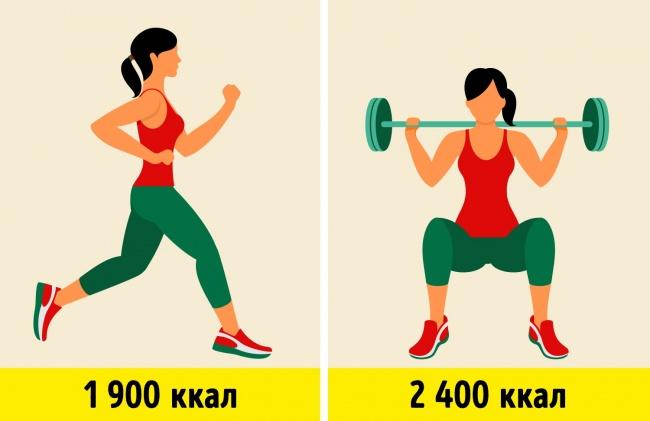известные люди калории Формула 1 Формула-1 вес фигуры весы люди