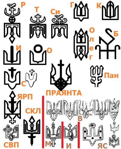 Герба Рюриковичей2-.png