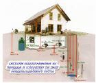 Книга Системы водоснабжения из колодца и отопления на базе конденсационного котла