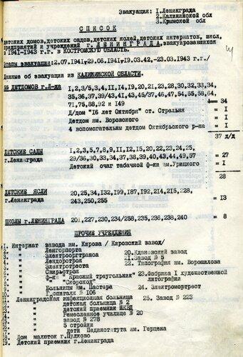 ГАКО, ф. Р-2345, оп. 9, д. 1, л. 41