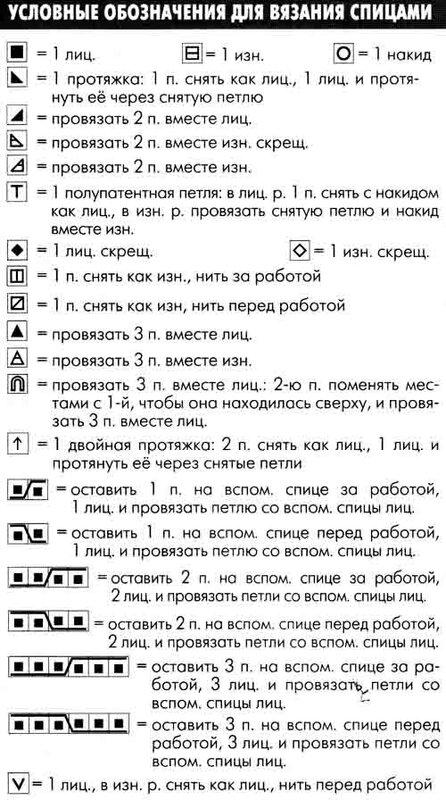 Условные обозначения для вязания спицами