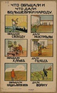 Что обещали и что дали большевики народу