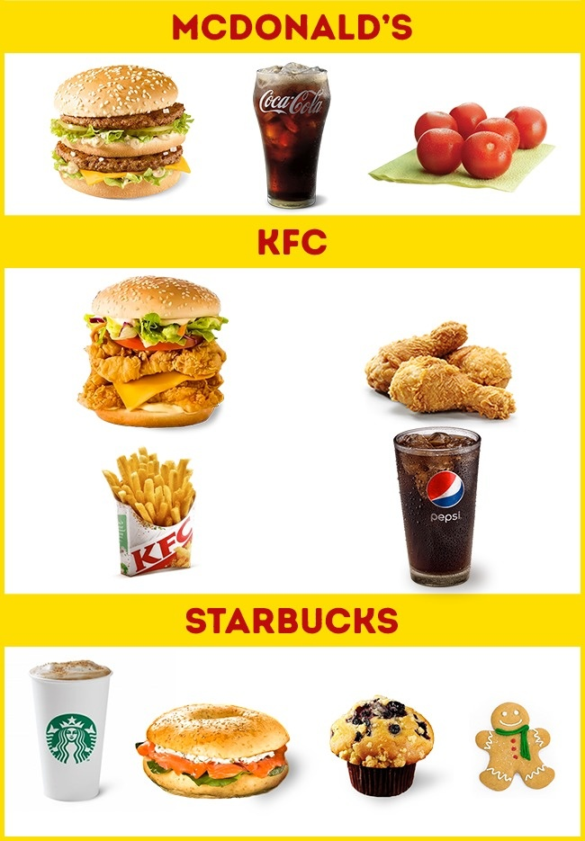 © McDonalds Brasil  © KFC Brasil  © Starbucks Brasil     Бразилия— страна ко