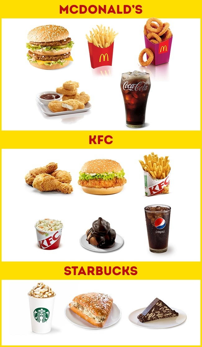 © McDonalds Turkey  © KFC Tirkey  © Starbucks Turkey     ВТурции все хорошо