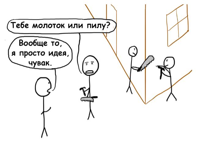 Прокрастинация