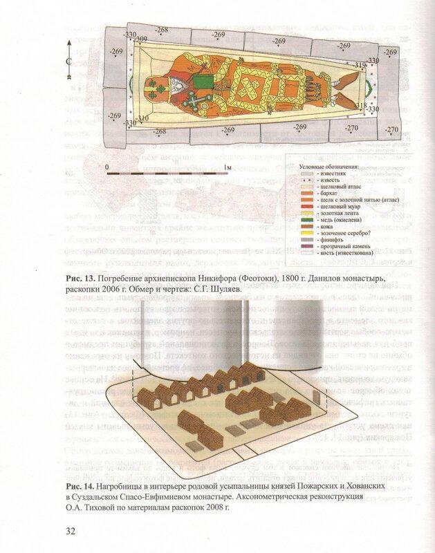 Методика Опыт изучения исторических некрополей, Л.А.Беляев