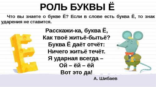 Буква Ё