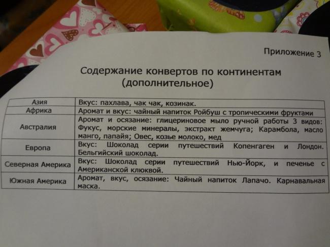 © Onbus/pikabu.ru     Цитата изинструкции: «Содержимое конвертов поможет намгновение пе