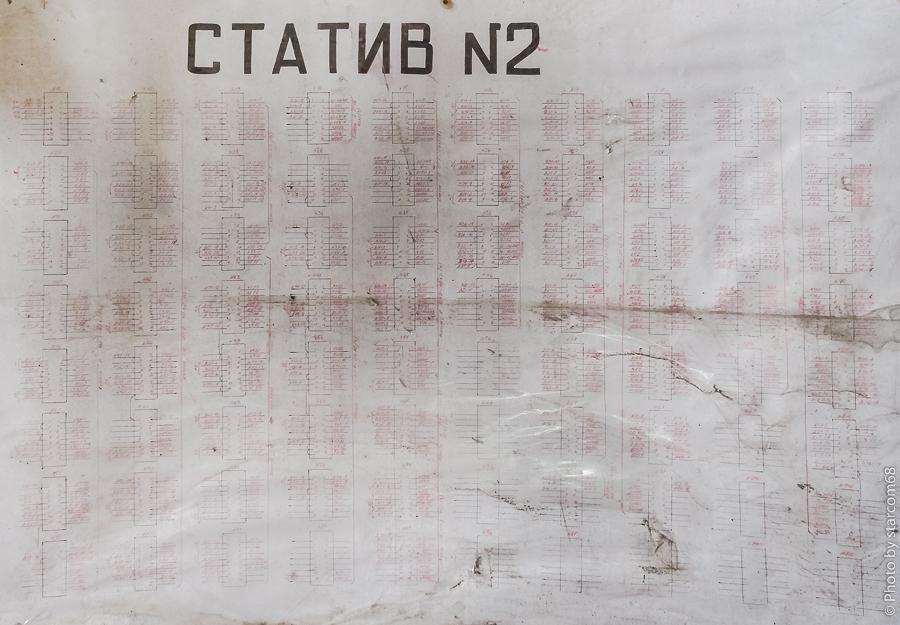 ППД БЖРК 52 РД
