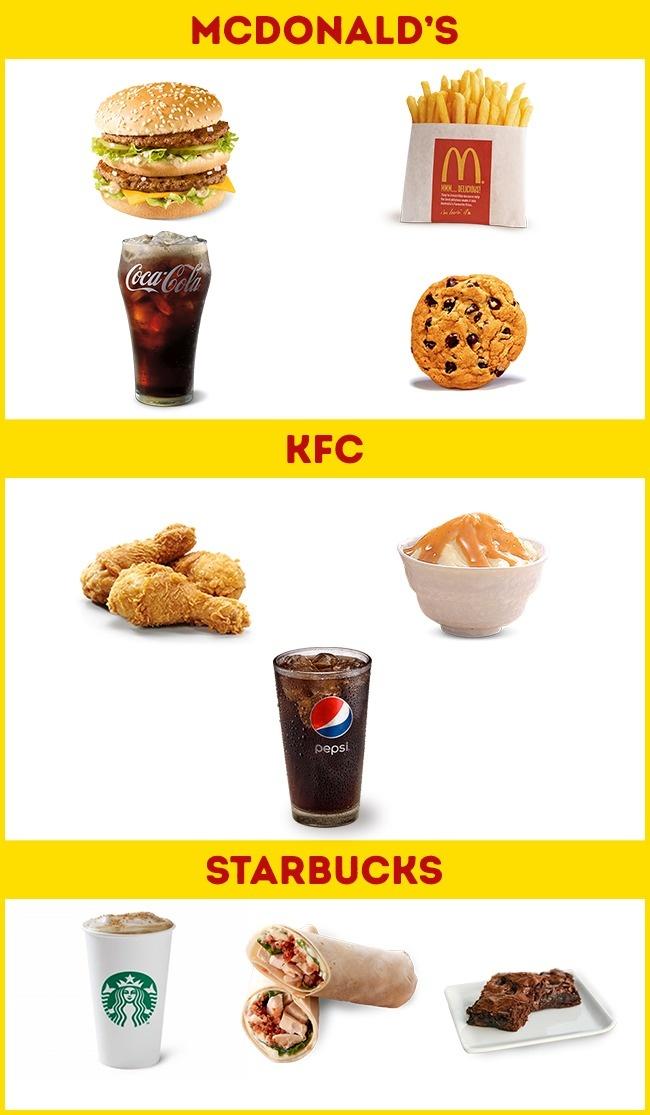 © McDonalds USA  © KFC USA  © Starbucks USA     Похожие цены вфастфудах Изра