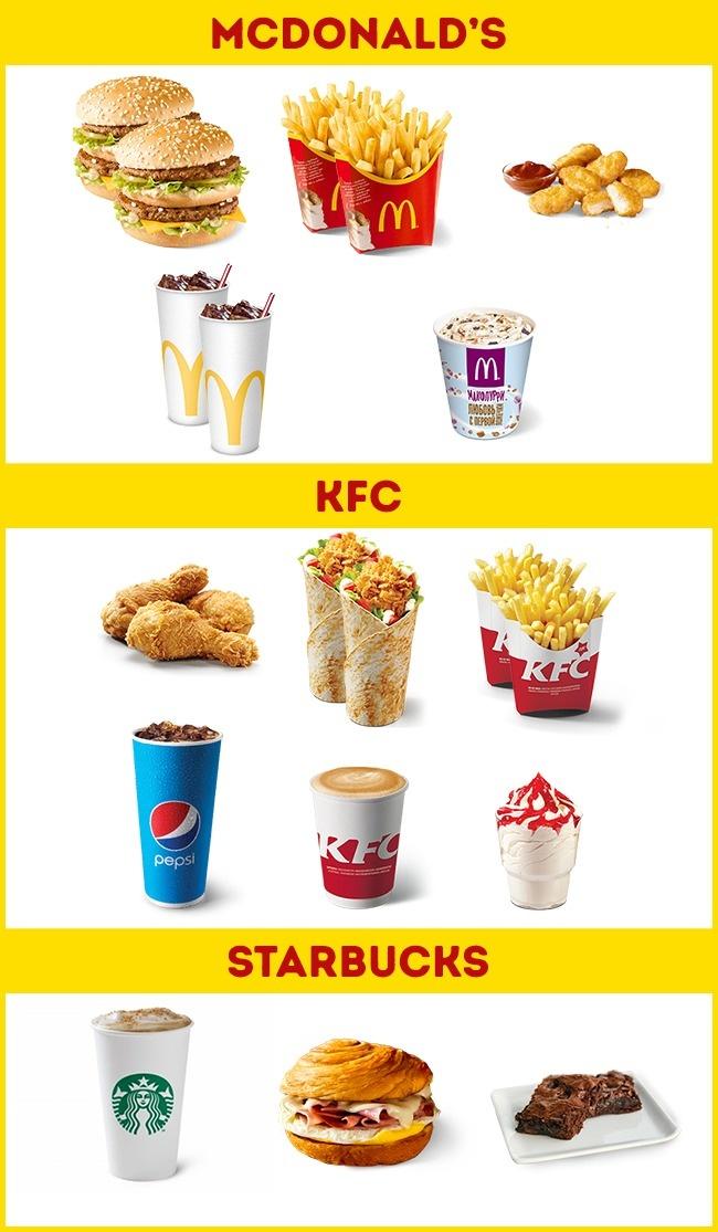 © McDonalds Russia  © KFC Russia  © Starbucks Russia     Россия изчисла стра