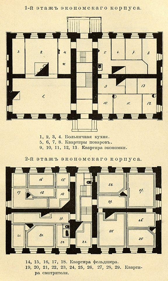 34. 1 и 2 этажи экономского корпуса