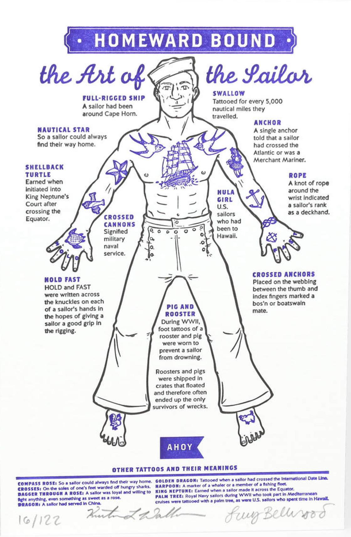 La signification des tatouages de marins