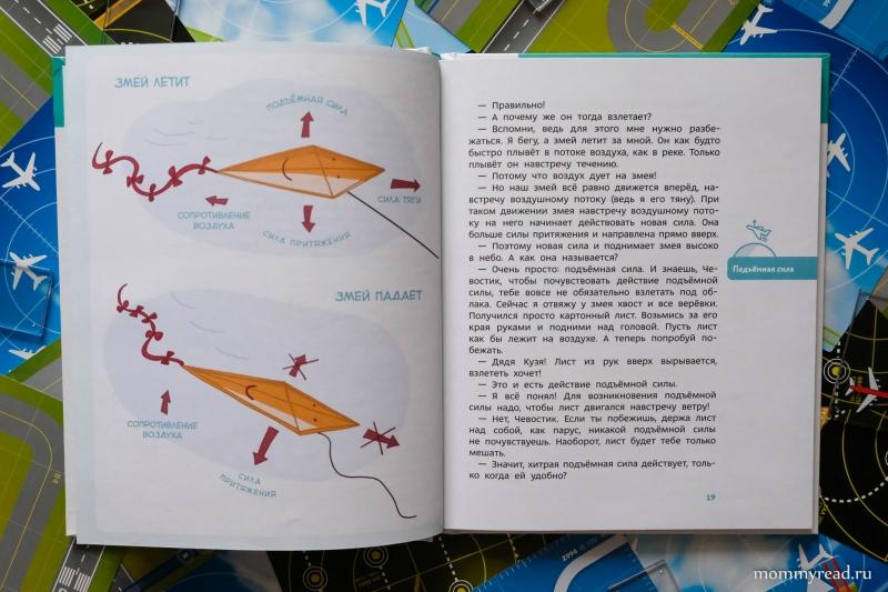 самолеты и авиация чевостик-5.JPG