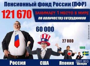 Почему у нас маленькая пенсия. Не потому ли, что трудовой стаж за советский период засчитали, а о тогдашних зарплатах забыли?