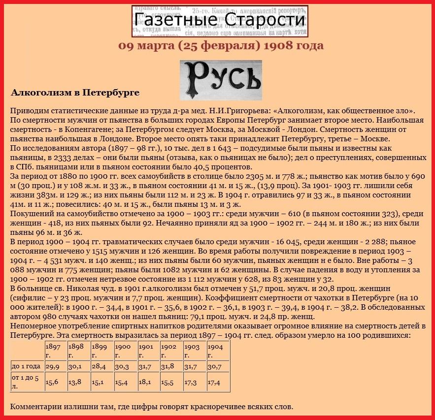 Алкоголизм в Петербурге в 1908, исследование д-ра мед. Григорьева Н.И