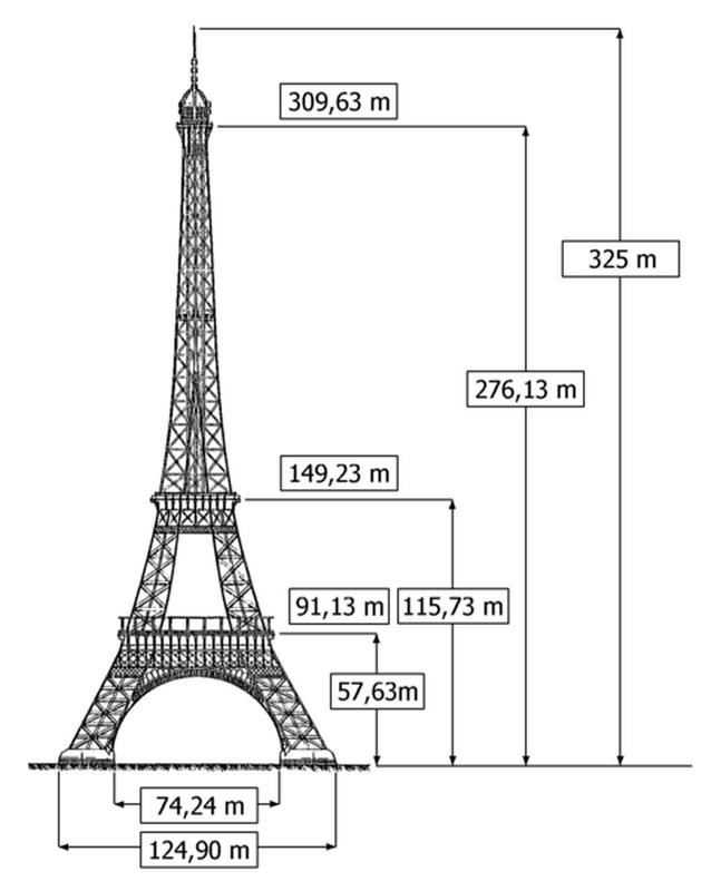 2. Как же выглядит Париж с Эйфелевой башни? Стоит отметить, что на башне три смотровые площадки. Пер