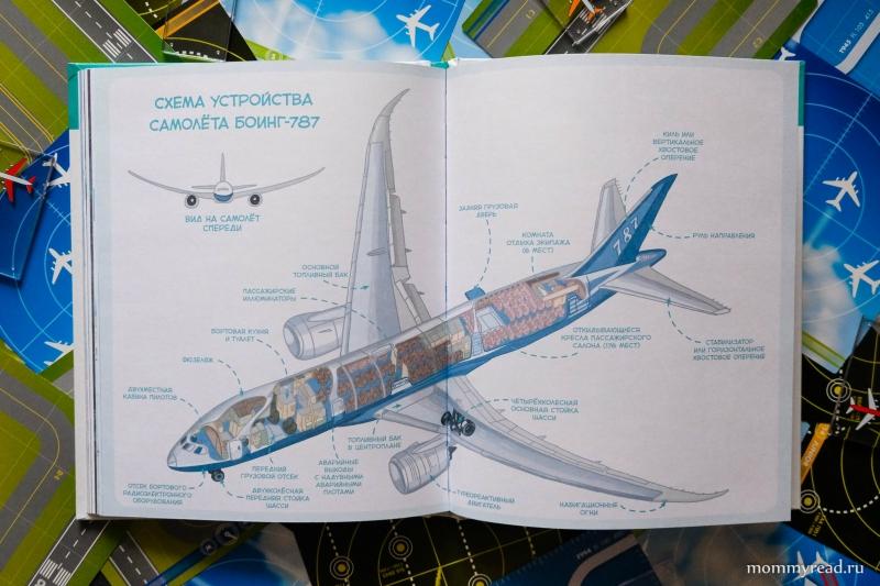 самолеты и авиация чевостик-10.JPG