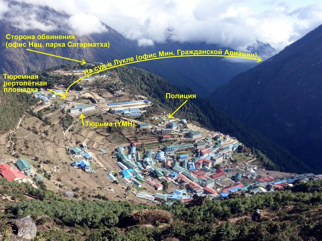 Пермит в Непале: срок оформления, цены