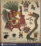 Кодекс Borbonicus..jpg