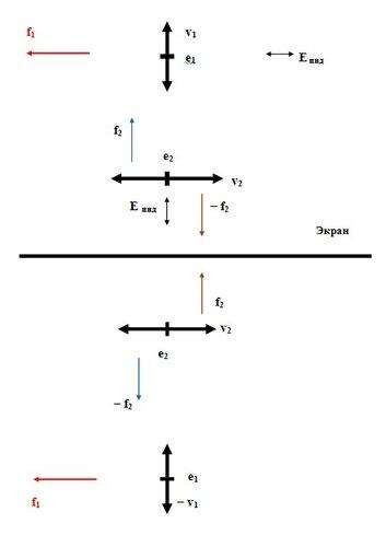 Эфир, геосолитоны, гравиболиды, БТГ СЕ и ШМ - Страница 9 0_1f7570_ddd47f14_L