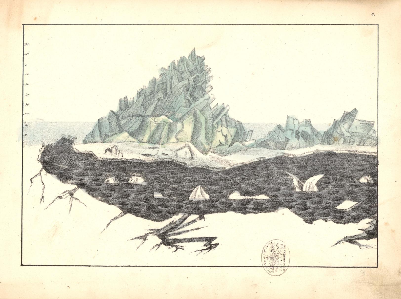 03. Виды берегов