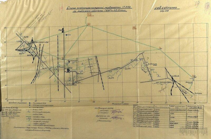 Схема электрозаграждений, развернутых 13-м электротехническим батальоном по рубежам обороны 79 УРа 42 Армии