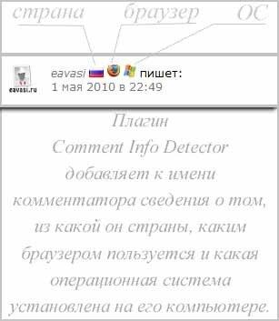 Плагин для определения страны комментатора Comment Info Detector