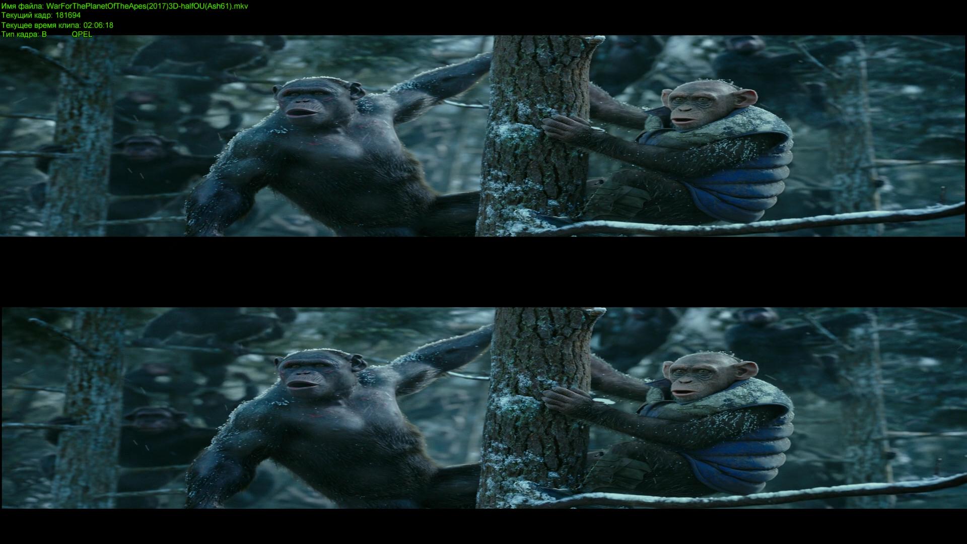 планета обезьян 3d фильмы скачать торрент