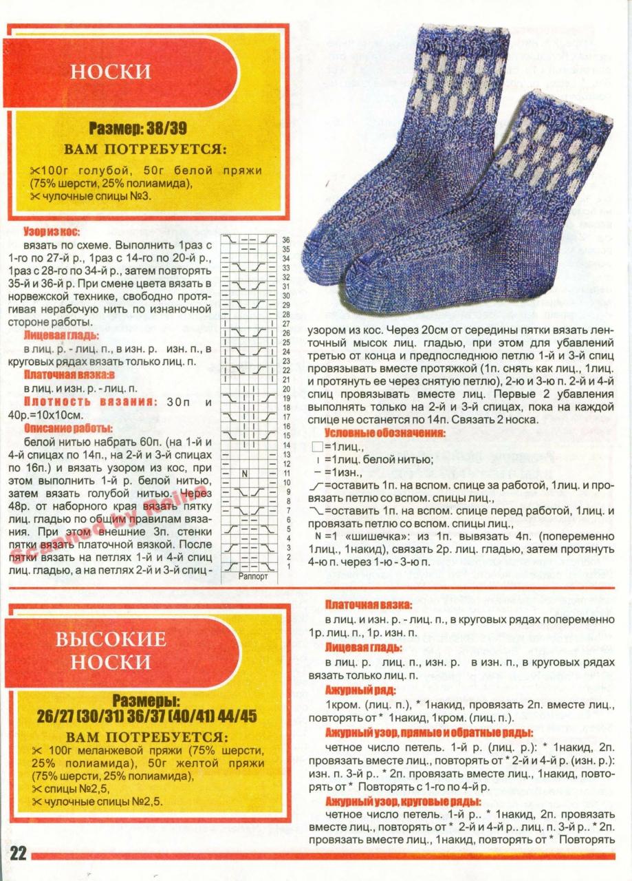 Ажурное вязание варежек и носков на спицах