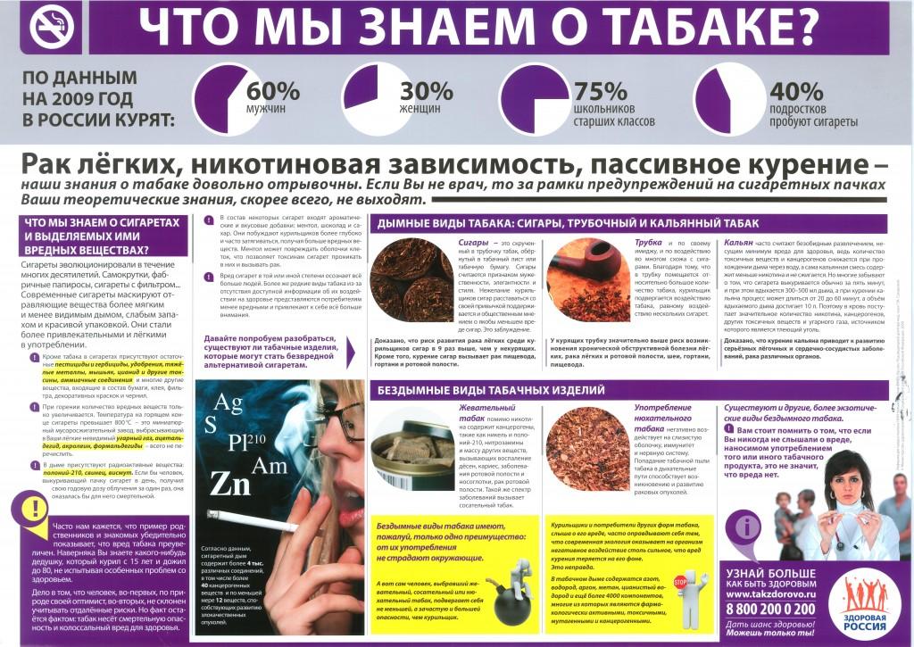 Международный день отказа от курения. Что мы знаем о табаке открытки фото рисунки картинки поздравления