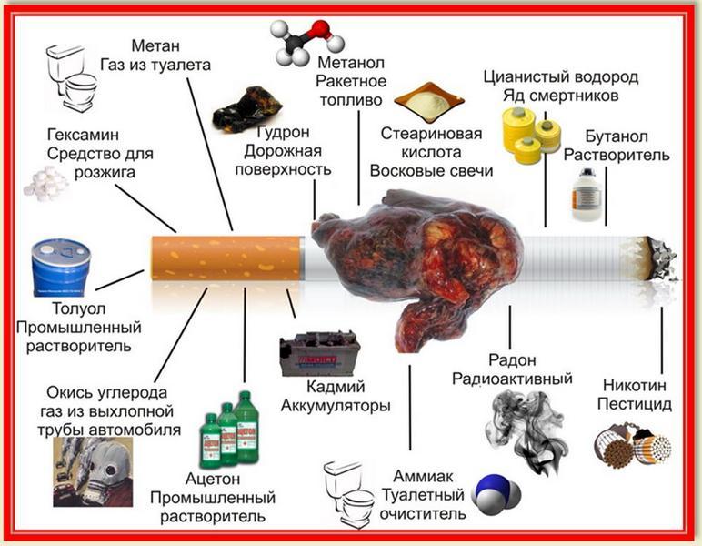 Открытки. Международный день отказа от курения. Курение вредно