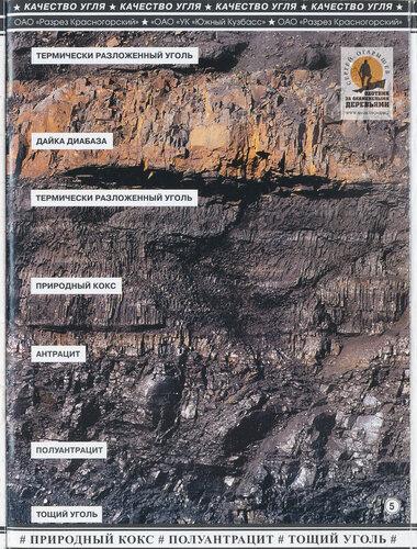 Теория эволюции, миллионы лет, поиск и добыча полезных ископаемых. - Страница 2 0_b674b_1803ccab_L