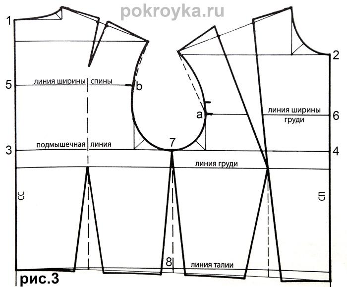 Выкройка лифа платья 48 размер