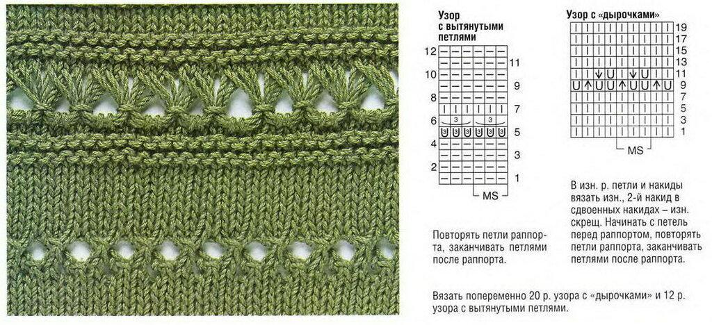Вязание спицами ажурные узоры с дырками