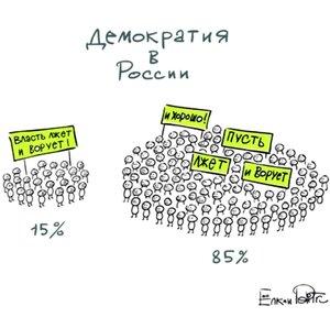 елкин_демократия_в_россии.jpg