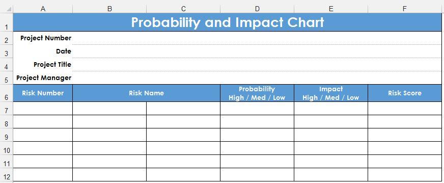Рис. 1. Схема вероятности рисков и их влияния (шаблон)