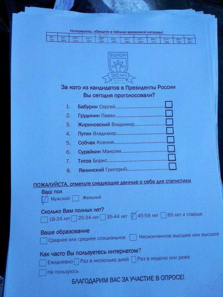 Меня не было в списке избирателей!