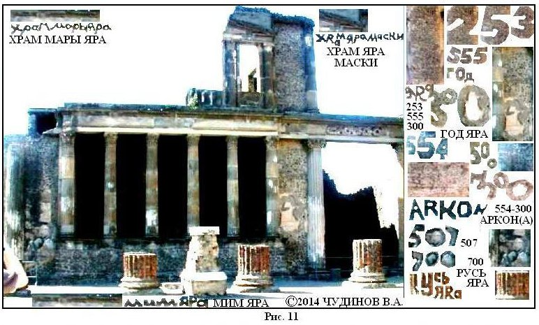 Храм Мары