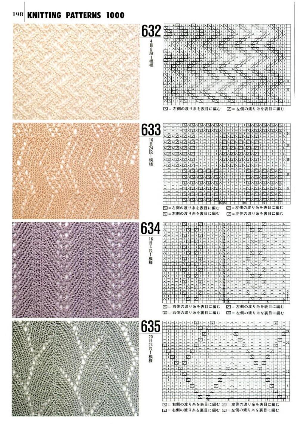 Узор «павлиний хвост» спицами : схемы с описанием LS 68