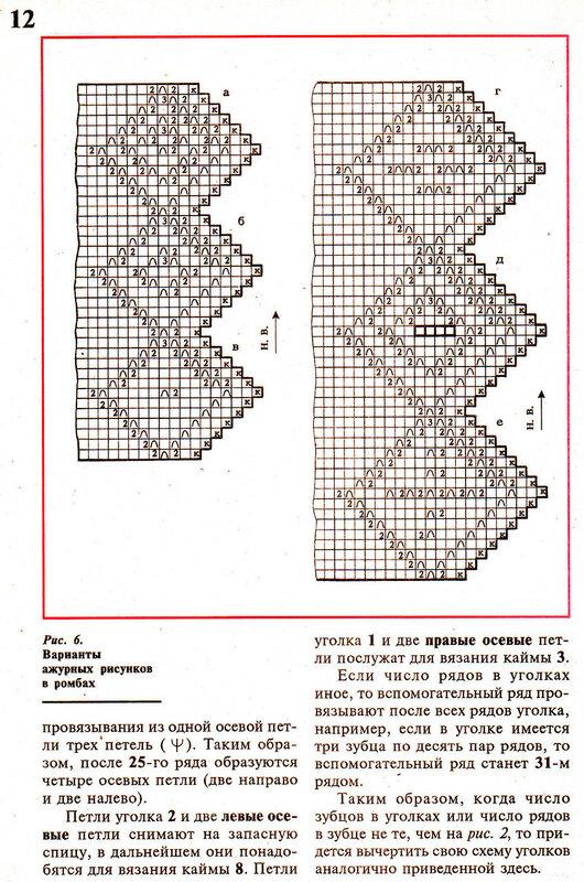Схема вязания накидка салфетка крючком 77
